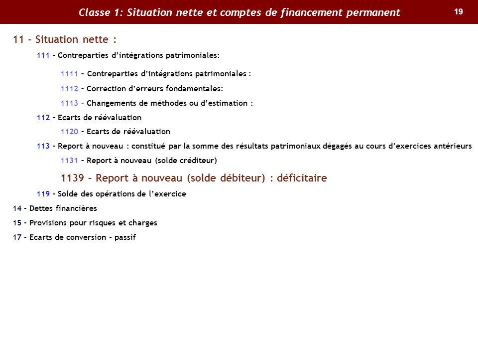 19 Classe 1: Situation nette et comptes de financement permanent 11 - Situation nette : 111 – Contreparties dintégrations patrimoniales: 1111 – Contre