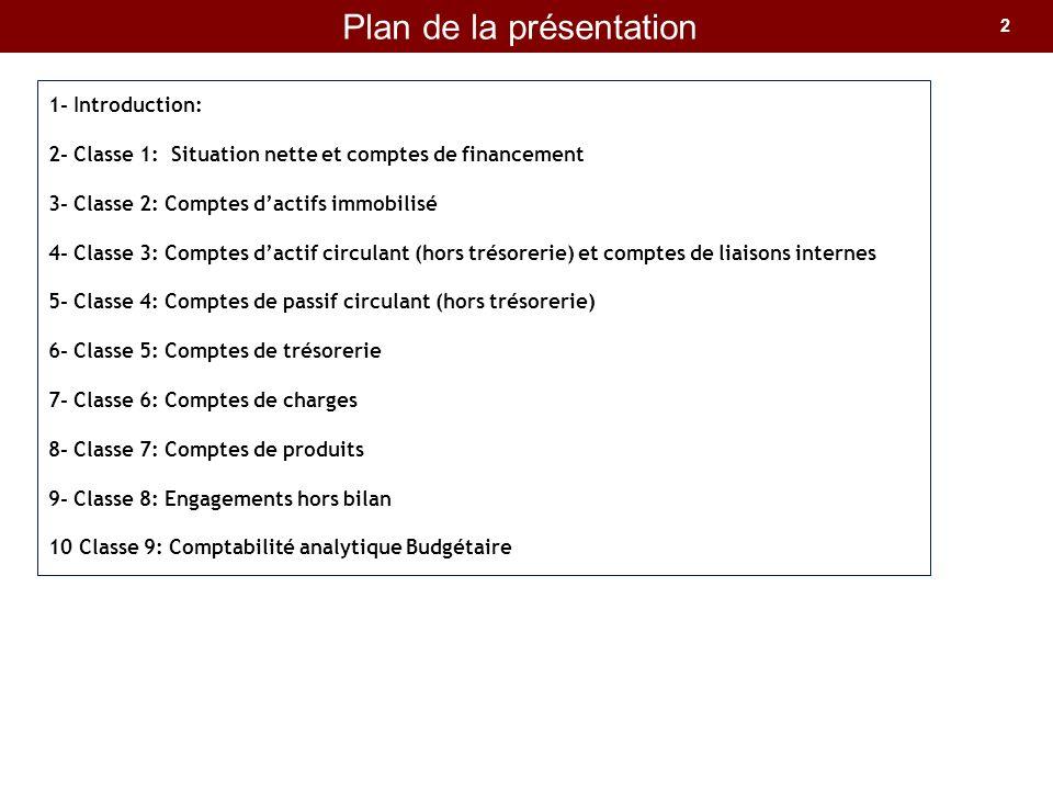 2 Plan de la présentation 1- Introduction: 2- Classe 1: Situation nette et comptes de financement 3- Classe 2: Comptes dactifs immobilisé 4- Classe 3: