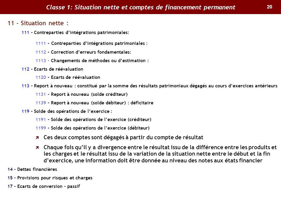 20 Classe 1: Situation nette et comptes de financement permanent 11 - Situation nette : 111 – Contreparties dintégrations patrimoniales: 1111 – Contre