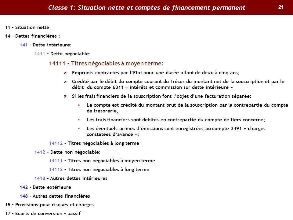 21 Classe 1: Situation nette et comptes de financement permanent 11 - Situation nette 14 - Dettes financières : 141 – Dette intérieure: 1411 – Dette n