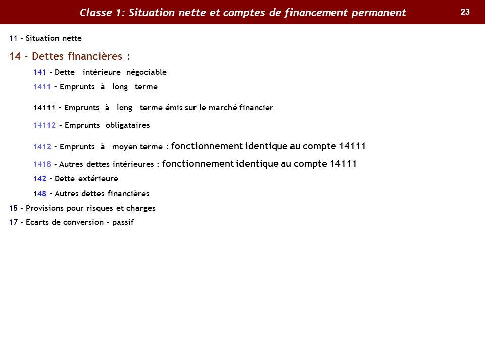 23 Classe 1: Situation nette et comptes de financement permanent 11 - Situation nette 14 - Dettes financières : 141 – Dette intérieure négociable 1411