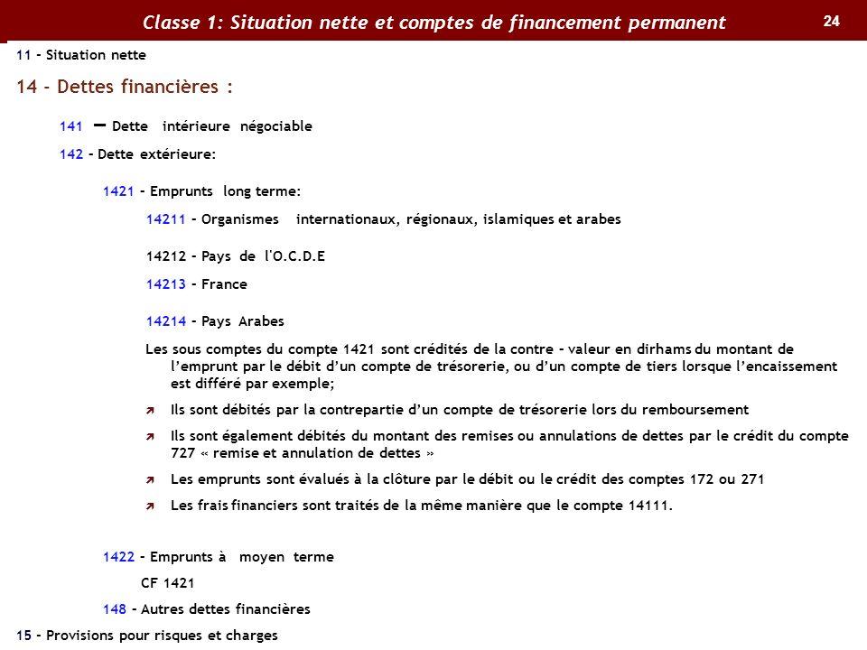 24 Classe 1: Situation nette et comptes de financement permanent 11 - Situation nette 14 - Dettes financières : 141 – Dette intérieure négociable 142