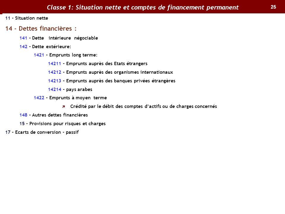 25 Classe 1: Situation nette et comptes de financement permanent 11 - Situation nette 14 - Dettes financières : 141 – Dette intérieure négociable 142