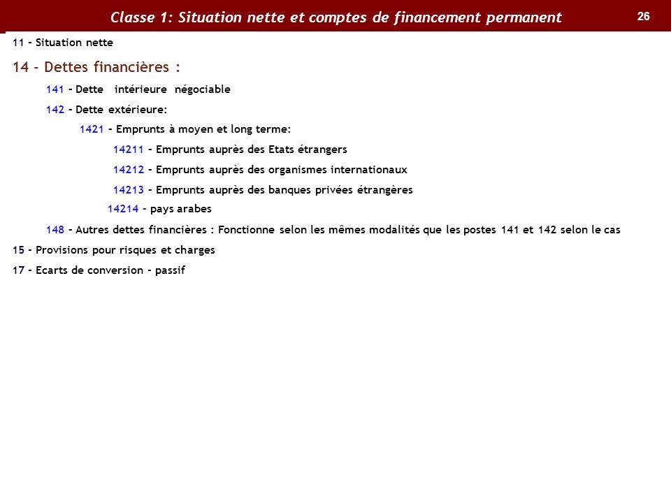 26 Classe 1: Situation nette et comptes de financement permanent 11 - Situation nette 14 - Dettes financières : 141 – Dette intérieure négociable 142