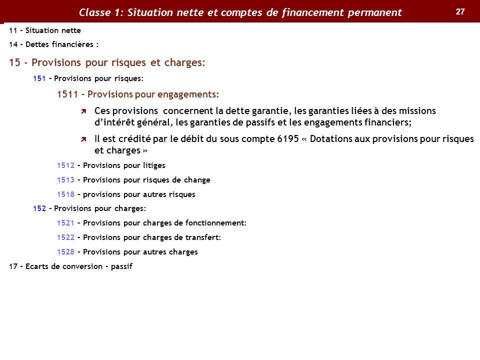 27 Classe 1: Situation nette et comptes de financement permanent 11 - Situation nette 14 - Dettes financières : 15 - Provisions pour risques et charge