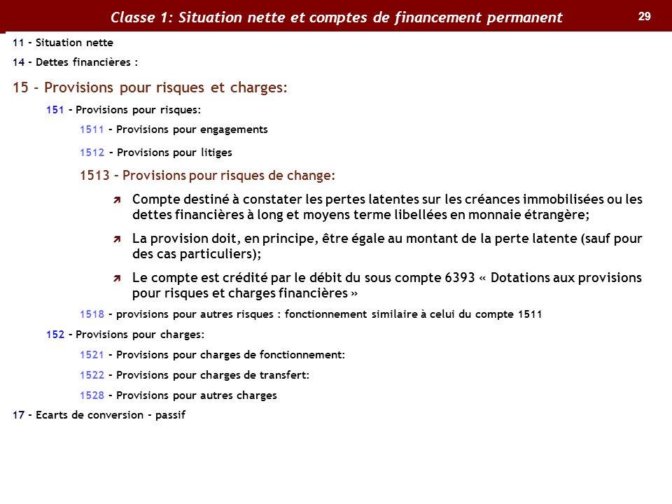 29 Classe 1: Situation nette et comptes de financement permanent 11 - Situation nette 14 - Dettes financières : 15 - Provisions pour risques et charge