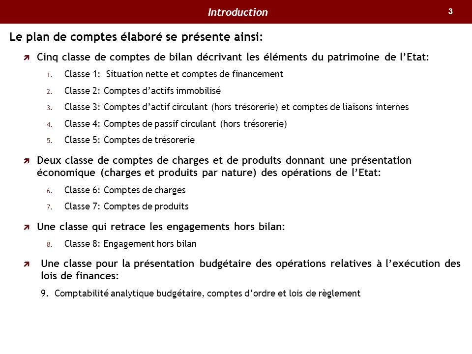 3 Introduction Le plan de comptes élaboré se présente ainsi: Cinq classe de comptes de bilan décrivant les éléments du patrimoine de lEtat: 1. Classe