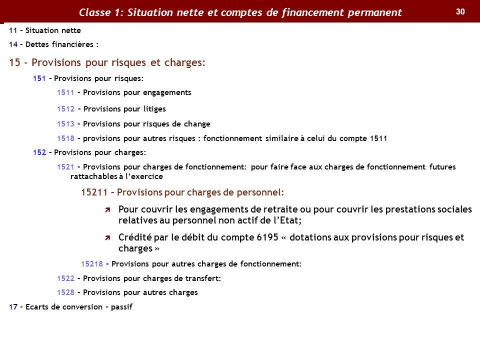 30 Classe 1: Situation nette et comptes de financement permanent 11 - Situation nette 14 - Dettes financières : 15 - Provisions pour risques et charge