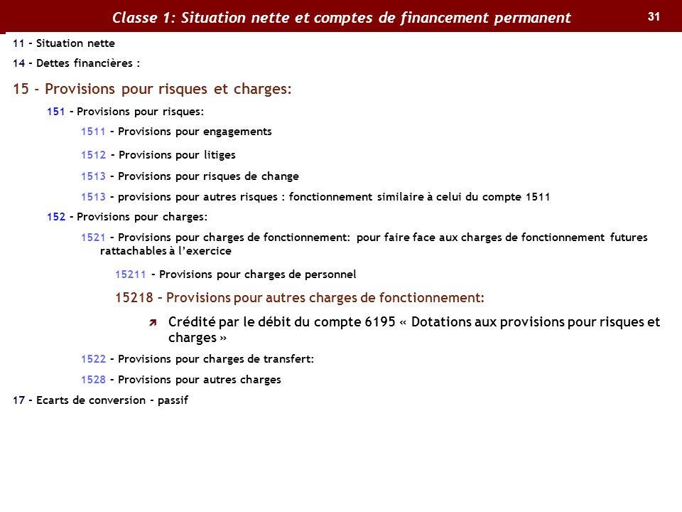 31 Classe 1: Situation nette et comptes de financement permanent 11 - Situation nette 14 - Dettes financières : 15 - Provisions pour risques et charge