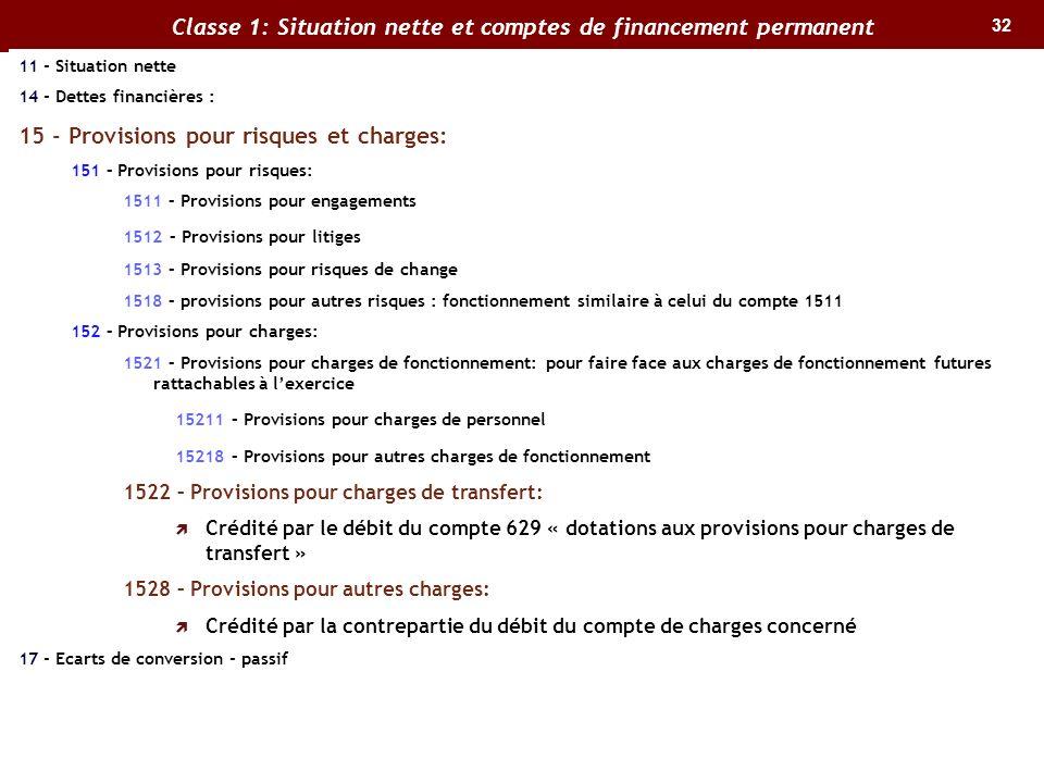 32 Classe 1: Situation nette et comptes de financement permanent 11 - Situation nette 14 - Dettes financières : 15 - Provisions pour risques et charge