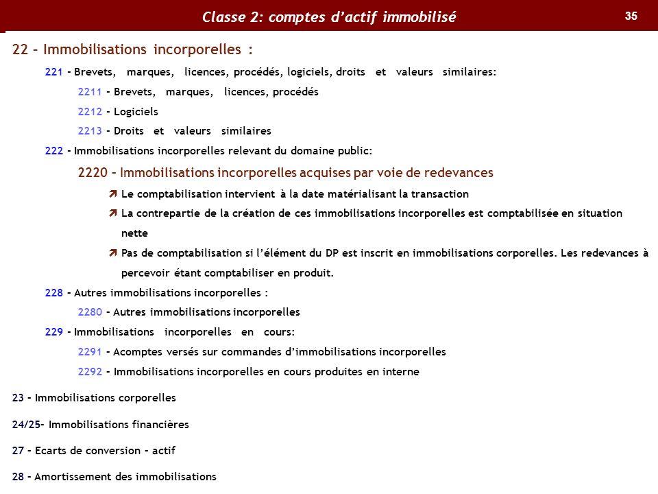 35 Classe 2: comptes dactif immobilisé 22 – Immobilisations incorporelles : 221 - Brevets, marques, licences, procédés, logiciels, droits et valeurs similaires: 2211 - Brevets, marques, licences, procédés 2212 - Logiciels 2213 - Droits et valeurs similaires 222 - Immobilisations incorporelles relevant du domaine public: 2220 – Immobilisations incorporelles acquises par voie de redevances Le comptabilisation intervient à la date matérialisant la transaction La contrepartie de la création de ces immobilisations incorporelles est comptabilisée en situation nette Pas de comptabilisation si lélément du DP est inscrit en immobilisations corporelles.