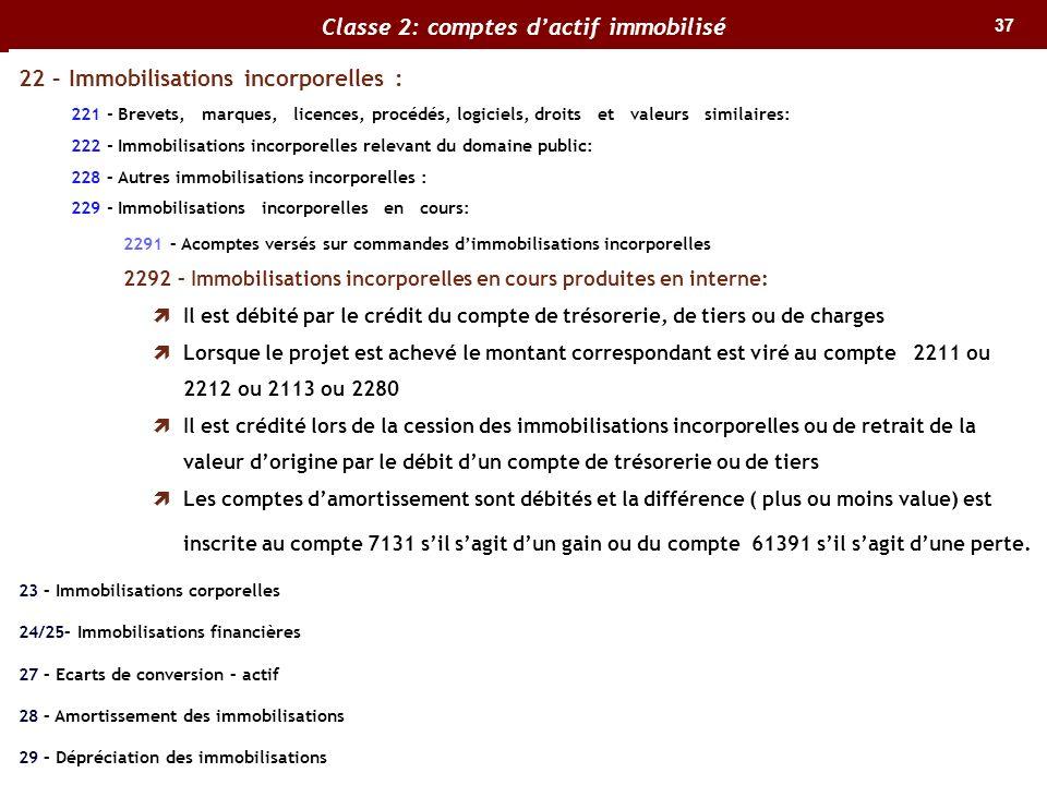 37 Classe 2: comptes dactif immobilisé 22 – Immobilisations incorporelles : 221 - Brevets, marques, licences, procédés, logiciels, droits et valeurs s