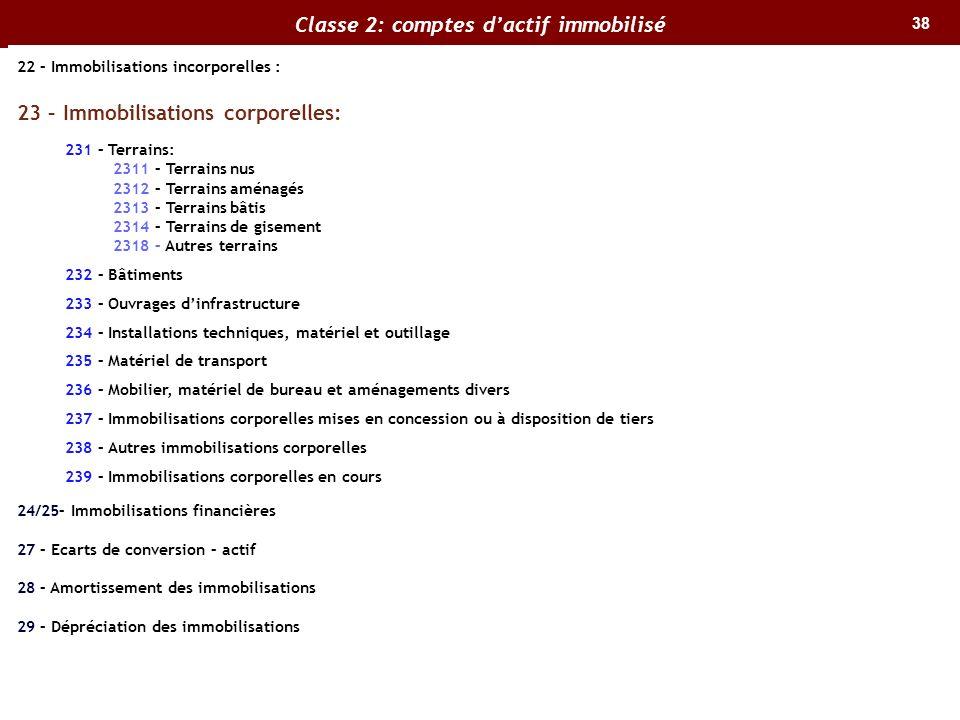 38 Classe 2: comptes dactif immobilisé 22 – Immobilisations incorporelles : 23 – Immobilisations corporelles: 231 – Terrains: 2311 – Terrains nus 2312