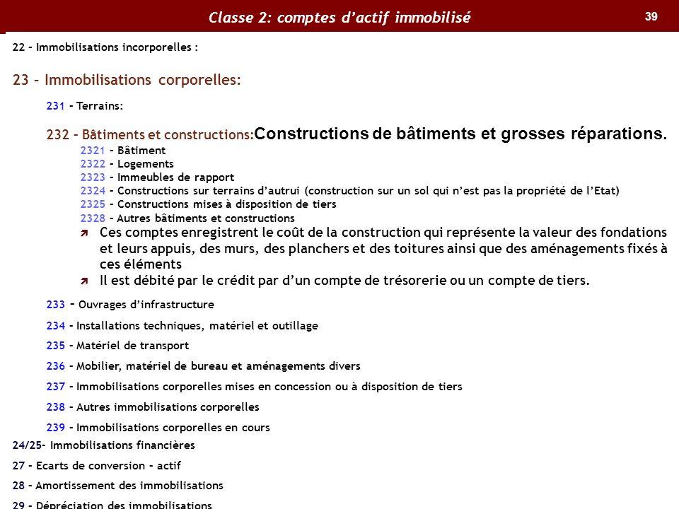 39 Classe 2: comptes dactif immobilisé 22 – Immobilisations incorporelles : 23 – Immobilisations corporelles: 231 – Terrains: 232 – Bâtiments et constructions: Constructions de bâtiments et grosses réparations.