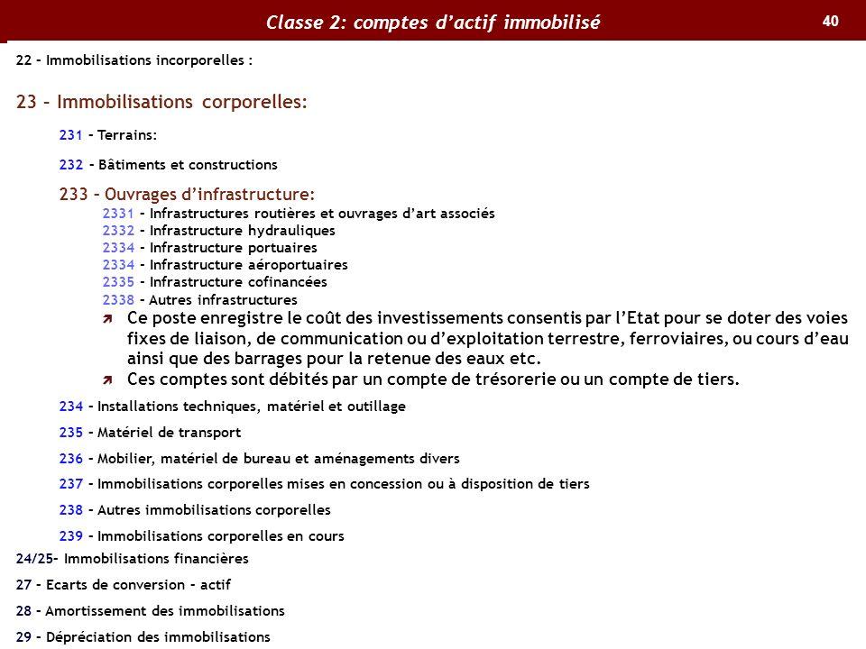 40 Classe 2: comptes dactif immobilisé 22 – Immobilisations incorporelles : 23 – Immobilisations corporelles: 231 – Terrains: 232 – Bâtiments et const