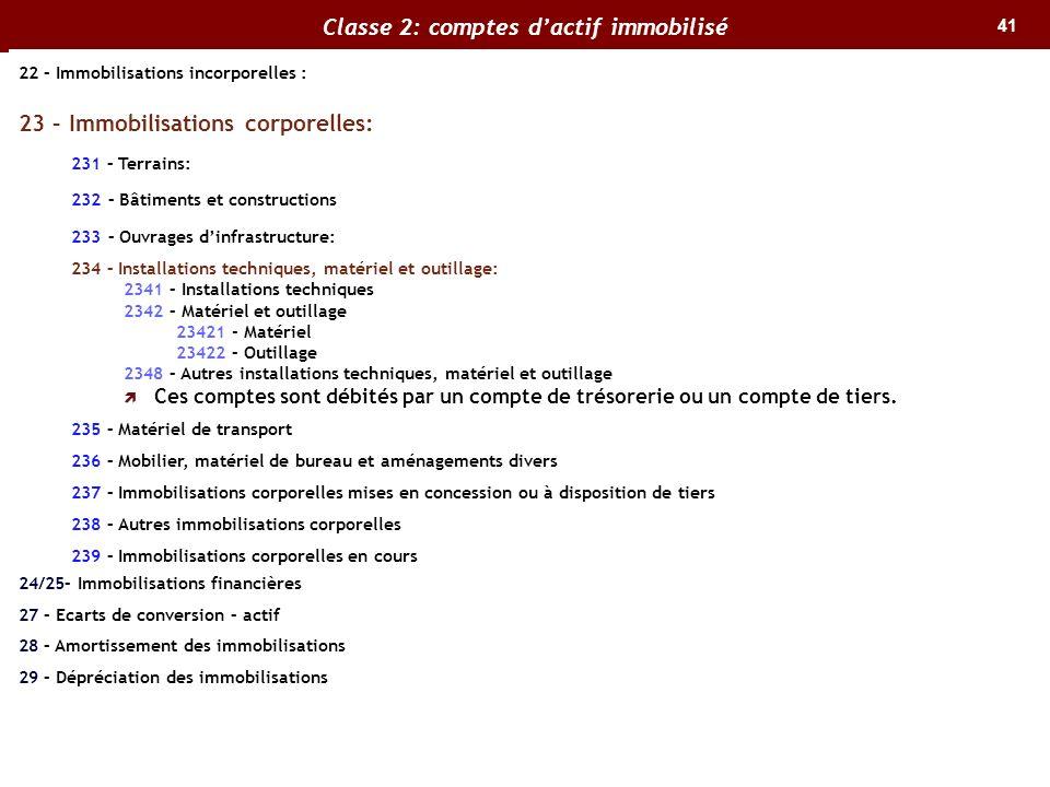 41 Classe 2: comptes dactif immobilisé 22 – Immobilisations incorporelles : 23 – Immobilisations corporelles: 231 – Terrains: 232 – Bâtiments et const