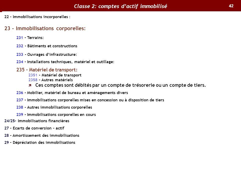 42 Classe 2: comptes dactif immobilisé 22 – Immobilisations incorporelles : 23 – Immobilisations corporelles: 231 – Terrains: 232 – Bâtiments et const