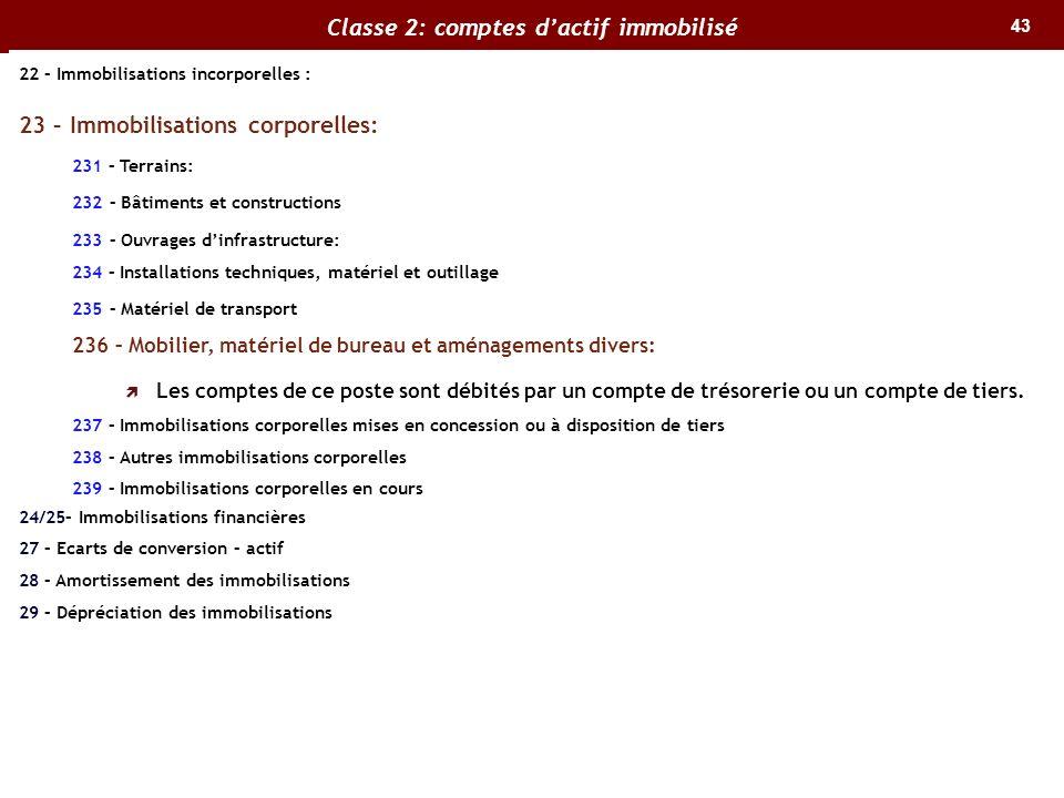 43 Classe 2: comptes dactif immobilisé 22 – Immobilisations incorporelles : 23 – Immobilisations corporelles: 231 – Terrains: 232 – Bâtiments et const