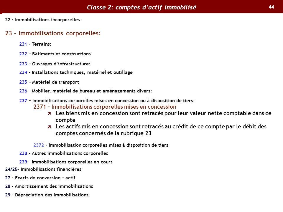 44 Classe 2: comptes dactif immobilisé 22 – Immobilisations incorporelles : 23 – Immobilisations corporelles: 231 – Terrains: 232 – Bâtiments et const
