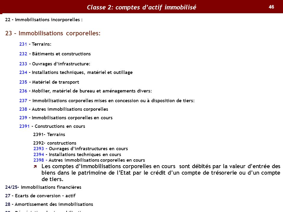 46 Classe 2: comptes dactif immobilisé 22 – Immobilisations incorporelles : 23 – Immobilisations corporelles: 231 – Terrains: 232 – Bâtiments et const