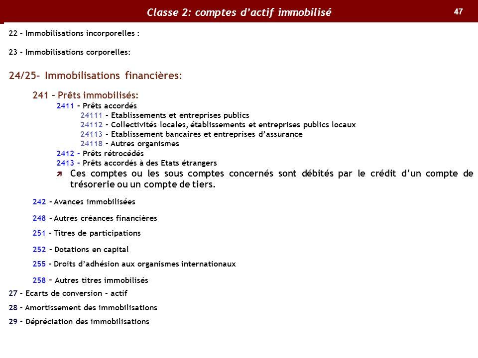 47 Classe 2: comptes dactif immobilisé 22 – Immobilisations incorporelles : 23 – Immobilisations corporelles: 24/25– Immobilisations financières: 241