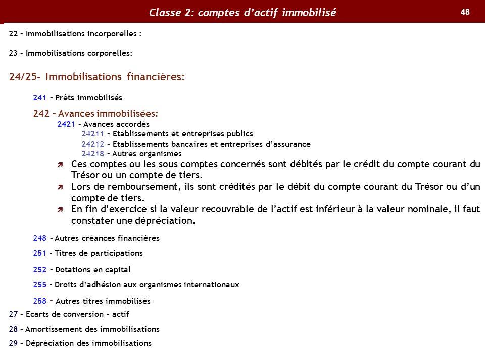 48 Classe 2: comptes dactif immobilisé 22 – Immobilisations incorporelles : 23 – Immobilisations corporelles: 24/25– Immobilisations financières: 241