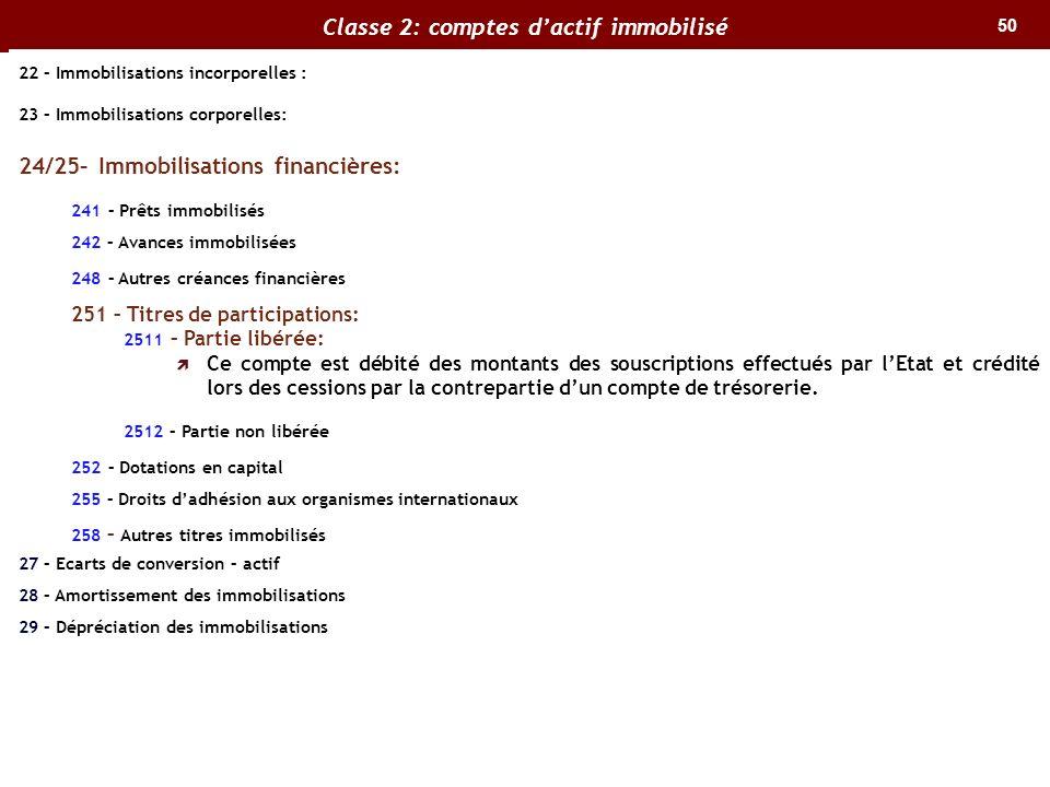 50 Classe 2: comptes dactif immobilisé 22 – Immobilisations incorporelles : 23 – Immobilisations corporelles: 24/25– Immobilisations financières: 241