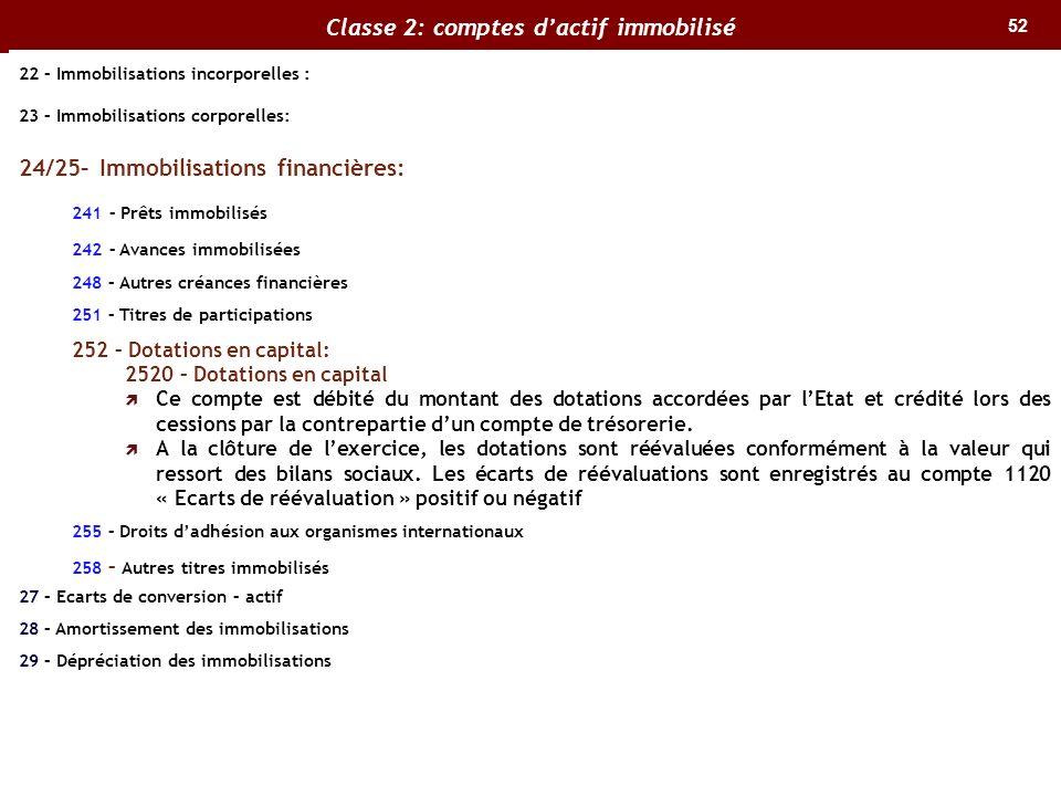 52 Classe 2: comptes dactif immobilisé 22 – Immobilisations incorporelles : 23 – Immobilisations corporelles: 24/25– Immobilisations financières: 241