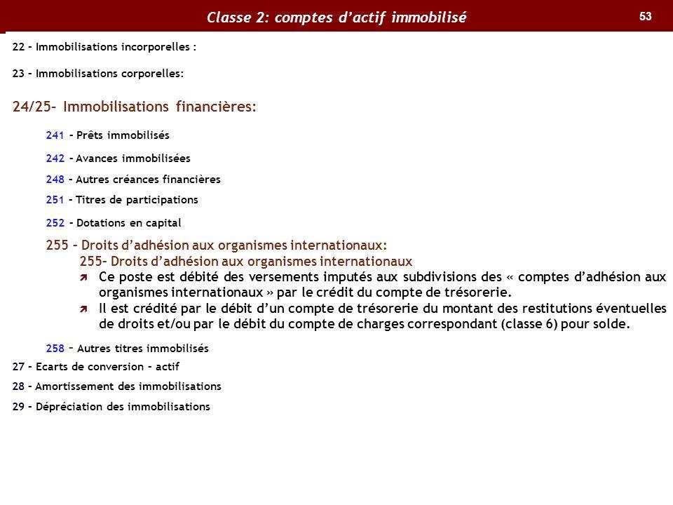 53 Classe 2: comptes dactif immobilisé 22 – Immobilisations incorporelles : 23 – Immobilisations corporelles: 24/25– Immobilisations financières: 241