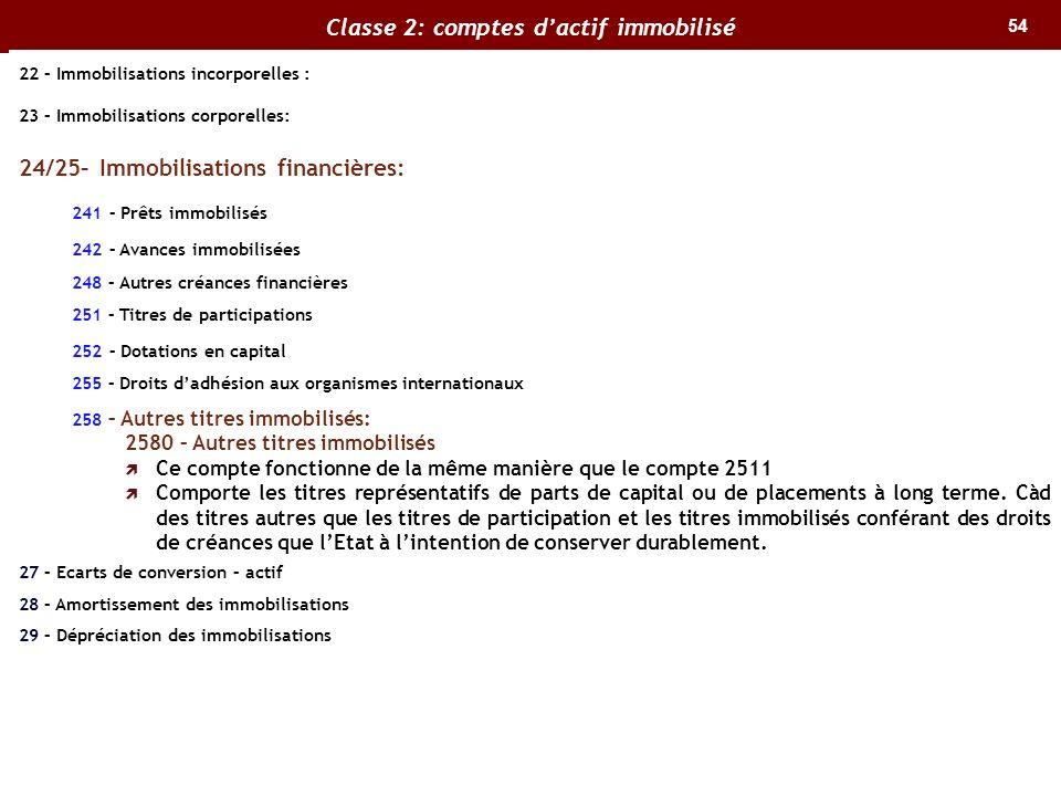 54 Classe 2: comptes dactif immobilisé 22 – Immobilisations incorporelles : 23 – Immobilisations corporelles: 24/25– Immobilisations financières: 241