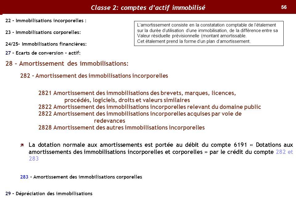 56 Classe 2: comptes dactif immobilisé 22 – Immobilisations incorporelles : 23 – Immobilisations corporelles: 24/25– Immobilisations financières: 27 –