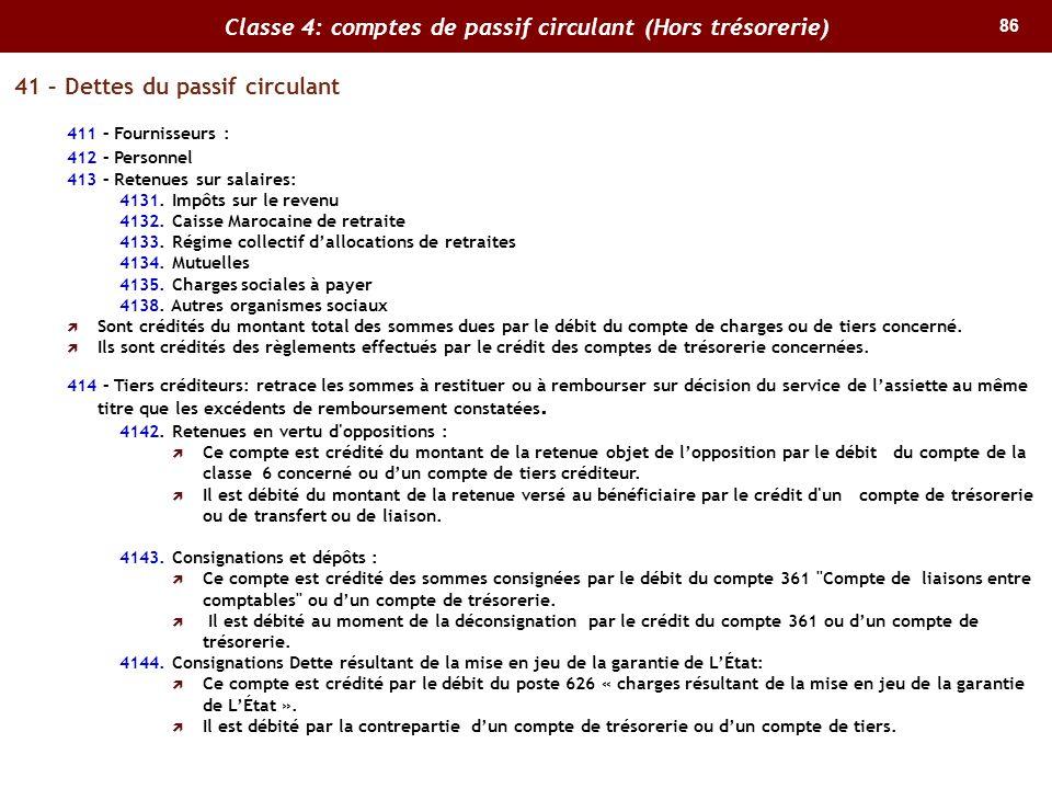 86 41 – Dettes du passif circulant 411 – Fournisseurs : 412 – Personnel 413 – Retenues sur salaires: 4131. Impôts sur le revenu 4132. Caisse Marocaine