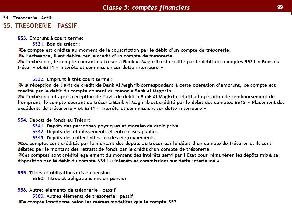 99 51 – Trésorerie – Actif 55.TRESORERIE - PASSIF 553.