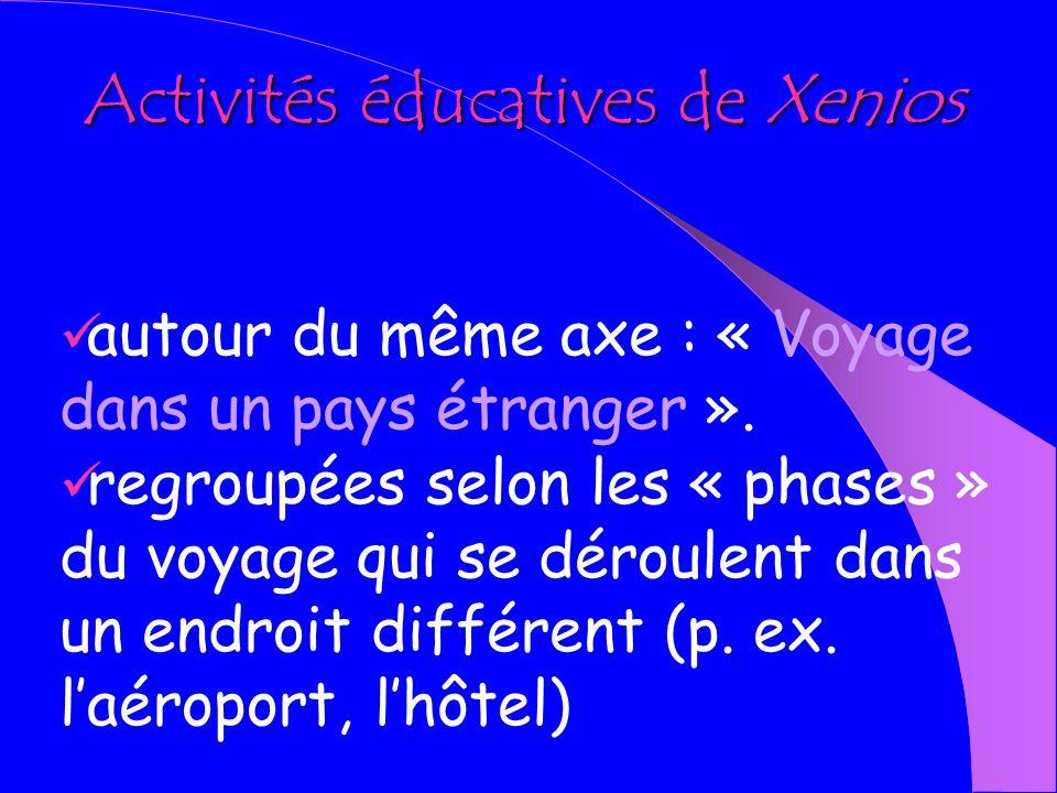 Xenios Il comprend : des microcosmes développés à lenvironnement E-Slate Avakio http://Ε-Slate.cti.gr ;http://Ε-Slate.cti.gr le matériel disponible sur le site web http://xenios.cti.gr/ ; http://xenios.cti.gr/ le matériel de soutien disponible sur le site http://xenios.cti.gr/support ; http://xenios.cti.gr/support le livret daccompagnement des activités éducatives et du logiciel ; un guide dusage.