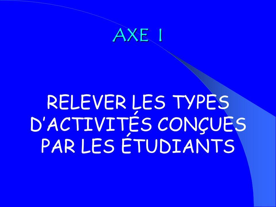 Axes danalyse I.Relever les types dactivités conçues par les étudiants.