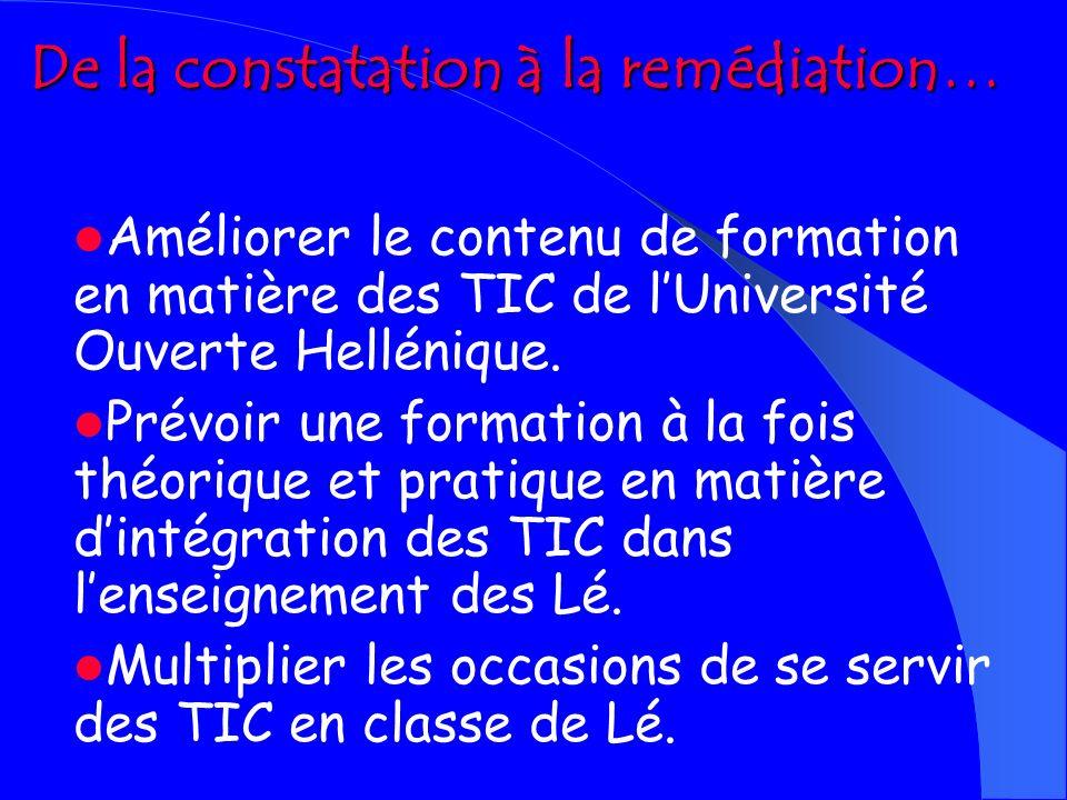 En guise de conclusion… I.Type dactivités : Privilégier lécrit et linteraction II.