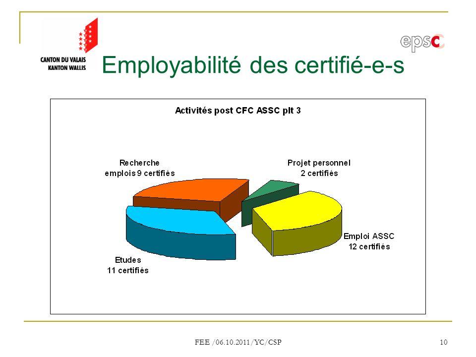 FEE /06.10.2011/YC/CSP 10 Employabilité des certifié-e-s