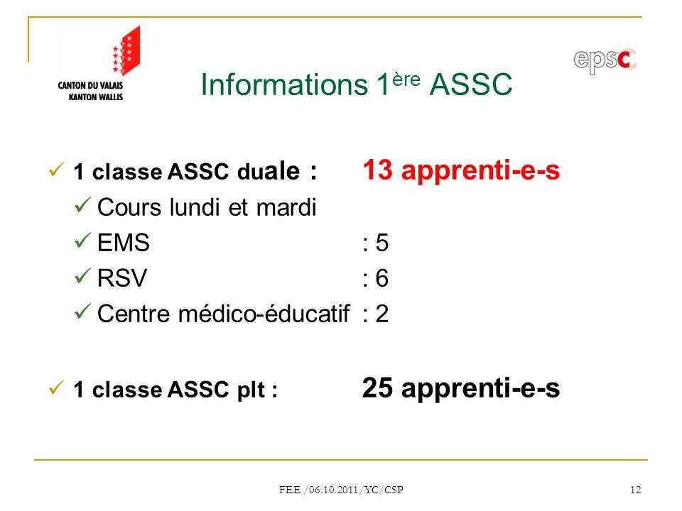 FEE /06.10.2011/YC/CSP 12 Informations 1 ère ASSC 1 classe ASSC du ale : 13 apprenti-e-s Cours lundi et mardi EMS : 5 RSV : 6 Centre médico-éducatif : 2 1 classe ASSC plt : 25 apprenti-e-s