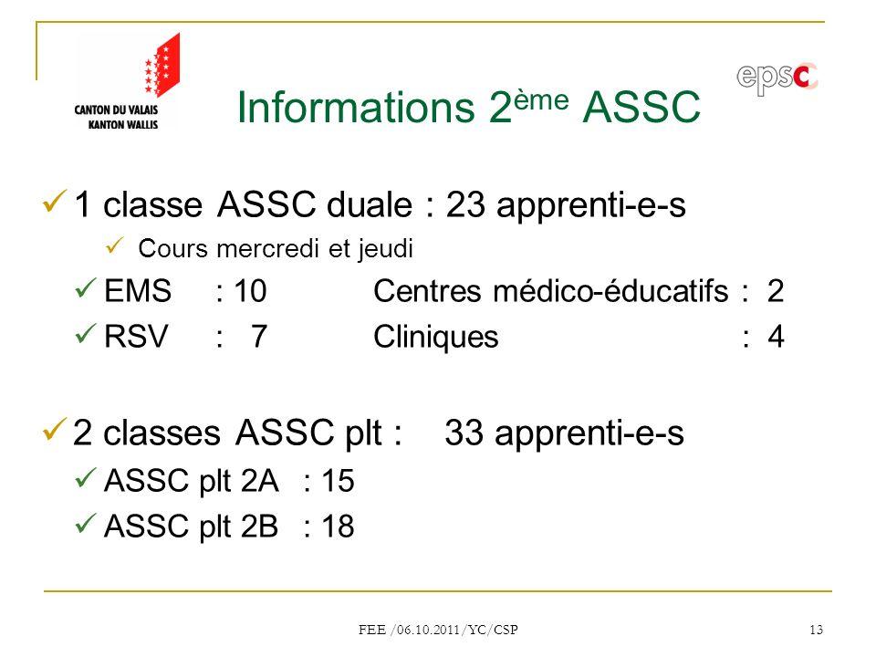 FEE /06.10.2011/YC/CSP 13 Informations 2 ème ASSC 1 classe ASSC duale : 23 apprenti-e-s Cours mercredi et jeudi EMS : 10 Centres médico-éducatifs : 2 RSV : 7 Cliniques : 4 2 classes ASSC plt : 33 apprenti-e-s ASSC plt 2A : 15 ASSC plt 2B: 18