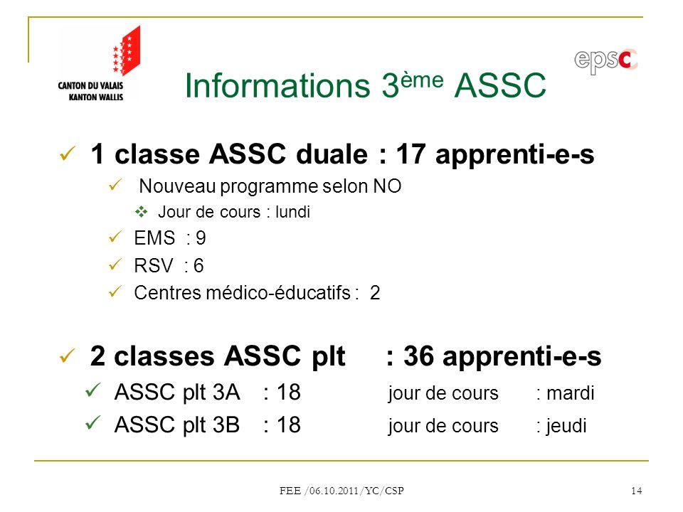 FEE /06.10.2011/YC/CSP 14 Informations 3 ème ASSC 1 classe ASSC duale : 17 apprenti-e-s Nouveau programme selon NO Jour de cours : lundi EMS : 9 RSV : 6 Centres médico-éducatifs : 2 2 classes ASSC plt : 36 apprenti-e-s ASSC plt 3A : 18 jour de cours : mardi ASSC plt 3B : 18 jour de cours : jeudi