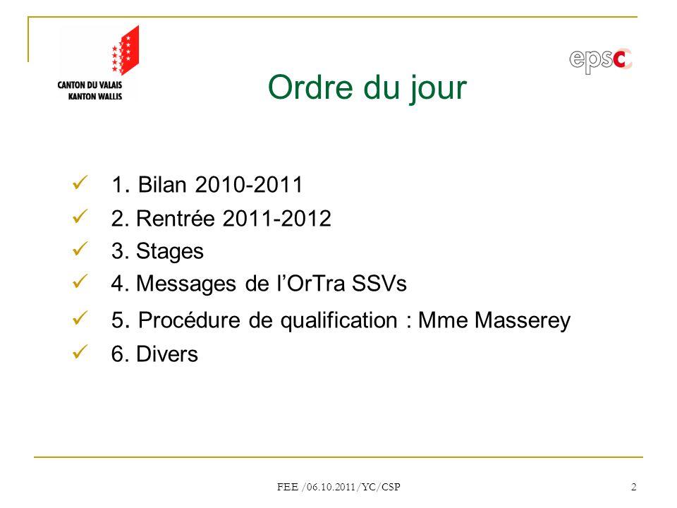 FEE /06.10.2011/YC/CSP 23 Cours formateurs en entreprise Organisé par le SFOP Selon art.
