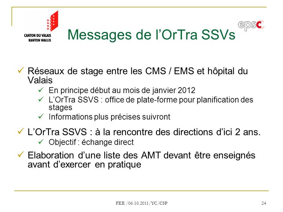 FEE /06.10.2011/YC/CSP 24 Messages de lOrTra SSVs Réseaux de stage entre les CMS / EMS et hôpital du Valais En principe début au mois de janvier 2012 LOrTra SSVS : office de plate-forme pour planification des stages Informations plus précises suivront LOrTra SSVS : à la rencontre des directions dici 2 ans.