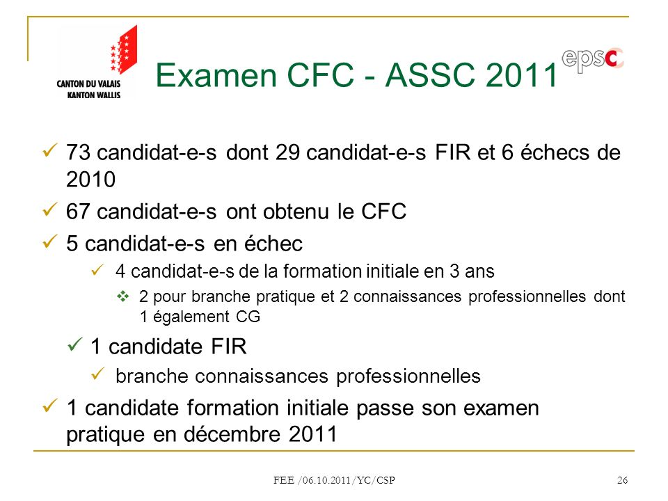 FEE /06.10.2011/YC/CSP 26 Examen CFC - ASSC 2011 73 candidat-e-s dont 29 candidat-e-s FIR et 6 échecs de 2010 67 candidat-e-s ont obtenu le CFC 5 cand