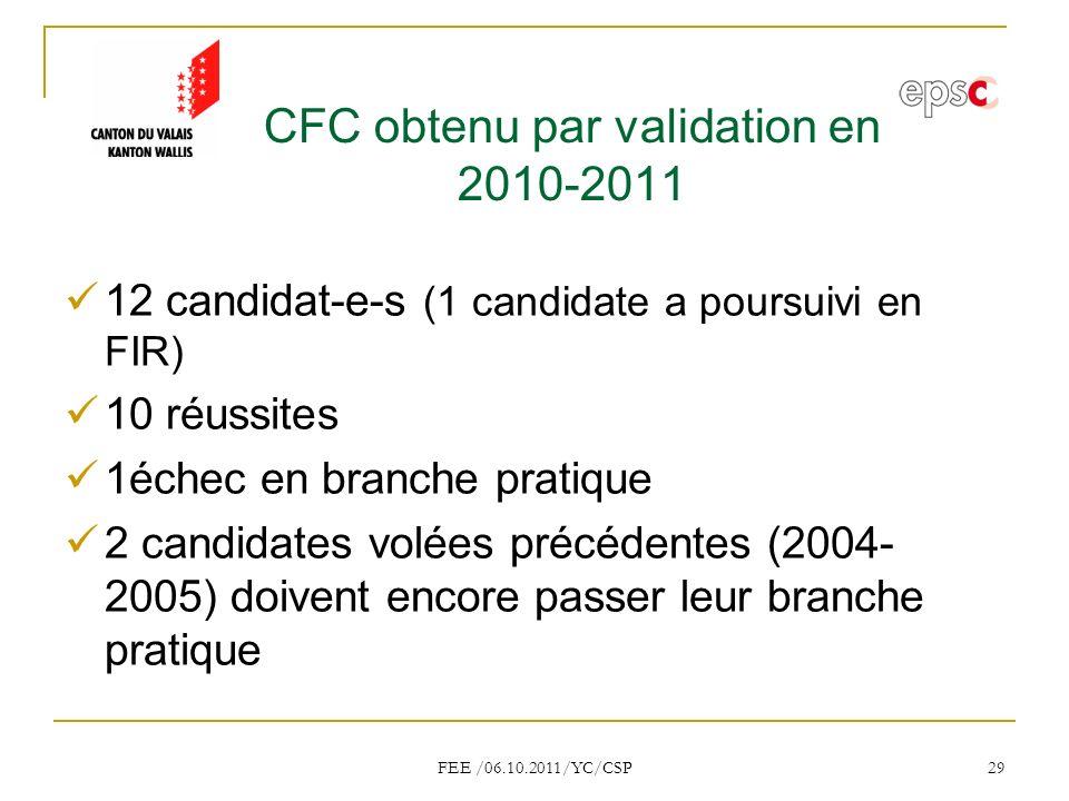 FEE /06.10.2011/YC/CSP 29 CFC obtenu par validation en 2010-2011 12 candidat-e-s (1 candidate a poursuivi en FIR) 10 réussites 1échec en branche pratique 2 candidates volées précédentes (2004- 2005) doivent encore passer leur branche pratique