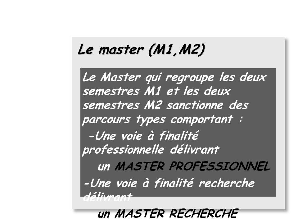 Le master (M1, M2) le master (M1, M2) se déroule sur quatre semestres après la licence. Pour l'obtenir, il faut ajouter 120 crédits supplémentaires (s