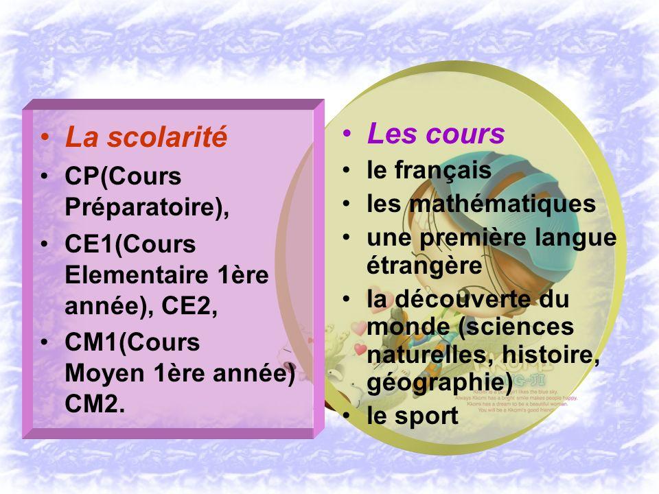 Aujourdhui en France toute personne âgée de 6 à 16 ans doit être scolarisé.