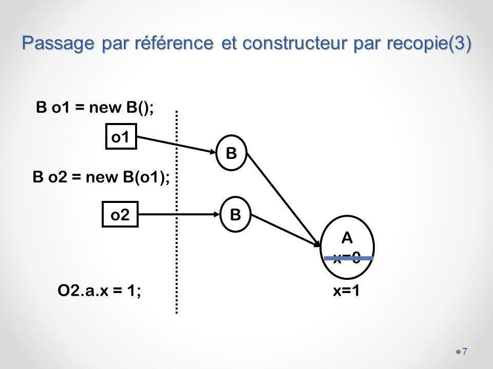 Passage par référence et constructeur par recopie (4) Si la classe possède un attribut de type classe alors il faut réaliser une copie de cet attribut.