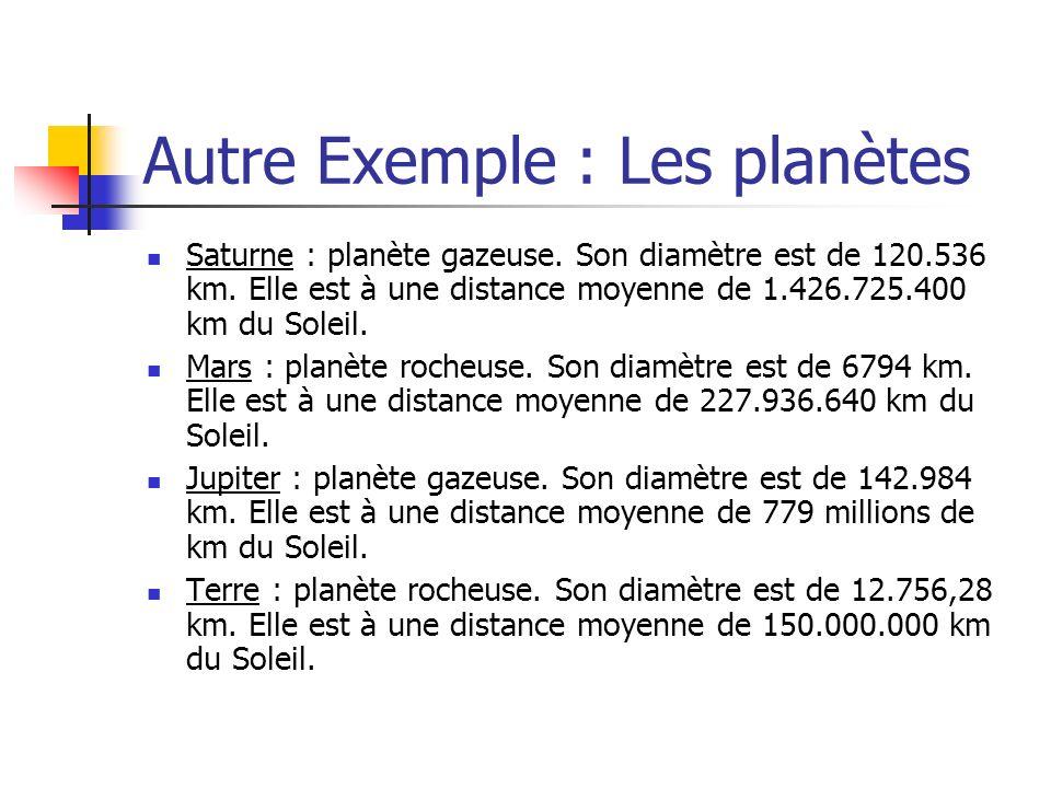 Autre Exemple : Les planètes Saturne : planète gazeuse.