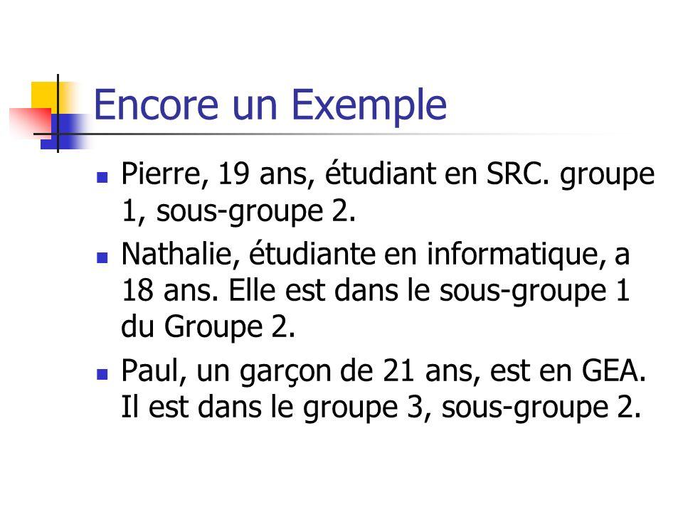 Encore un Exemple Pierre, 19 ans, étudiant en SRC.
