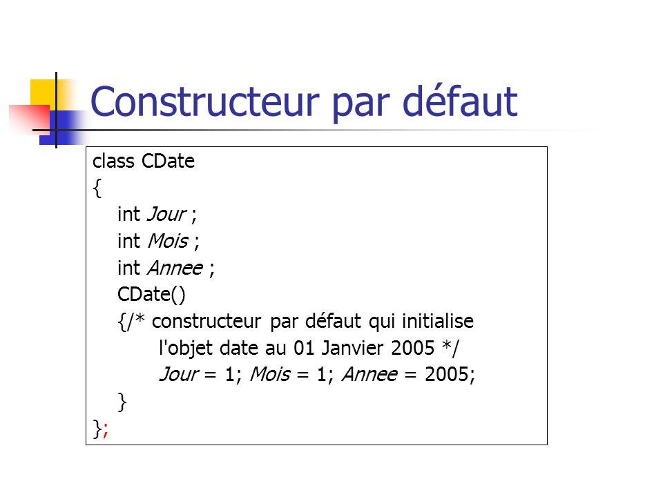 Constructeur par défaut class CDate { int Jour ; int Mois ; int Annee ; CDate() {/* constructeur par défaut qui initialise l objet date au 01 Janvier 2005 */ Jour = 1; Mois = 1; Annee = 2005; } };